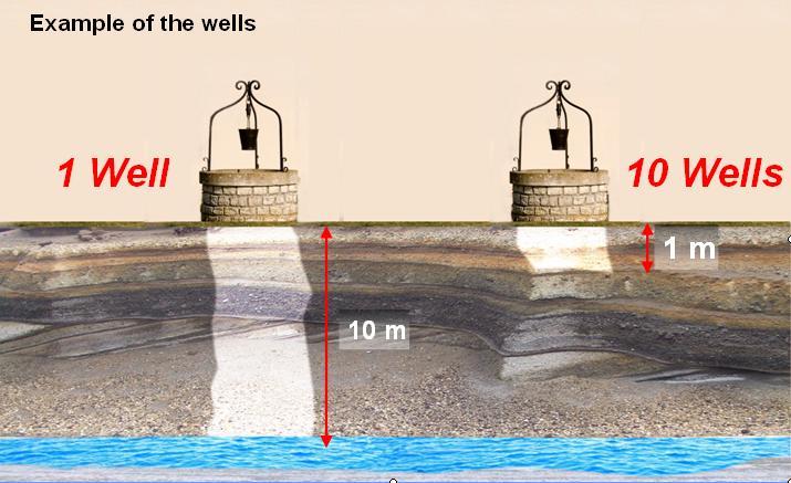 Digging wells - wells-spirituality1
