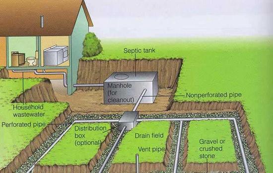Sanitary sewer (2)