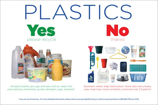 Recycling of plastics